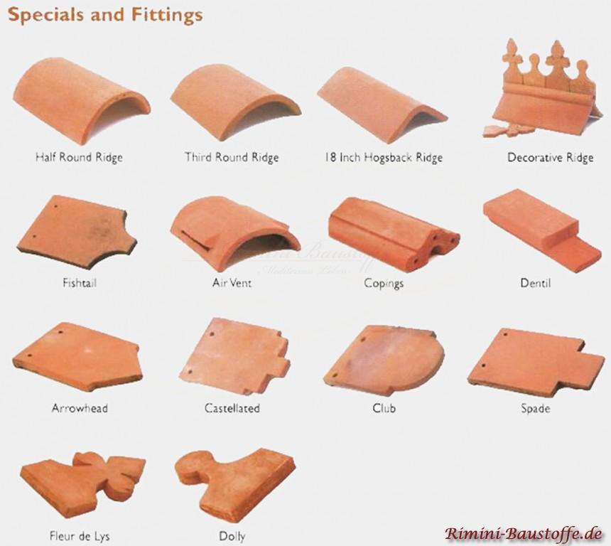 Übersicht über die Formteile des Hohlzoegels