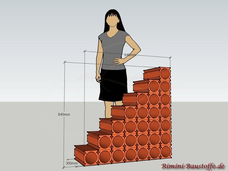 Skizze Bouteilles un Treppe